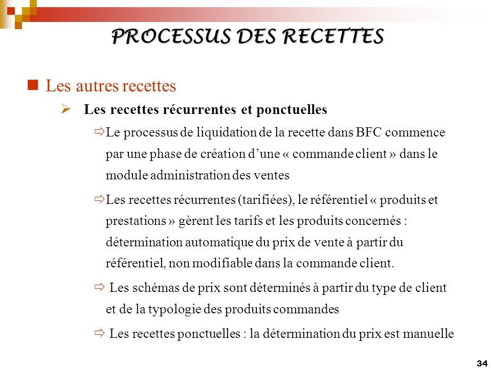 34 PROCESSUS DES RECETTES Les autres recettes Les recettes récurrentes et ponctuelles Le processus de liquidation de la recette dans BFC commence par