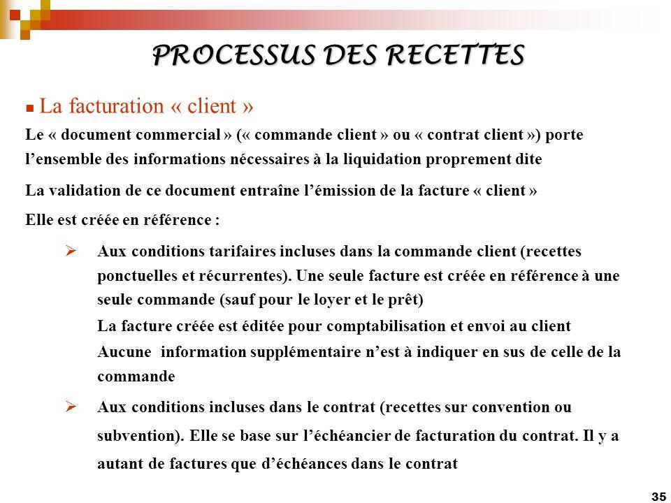 35 PROCESSUS DES RECETTES La facturation « client » Le « document commercial » (« commande client » ou « contrat client ») porte lensemble des informa