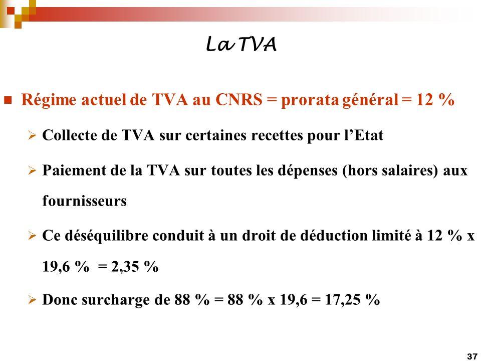 37 La TVA Régime actuel de TVA au CNRS = prorata général = 12 % Collecte de TVA sur certaines recettes pour lEtat Paiement de la TVA sur toutes les dé