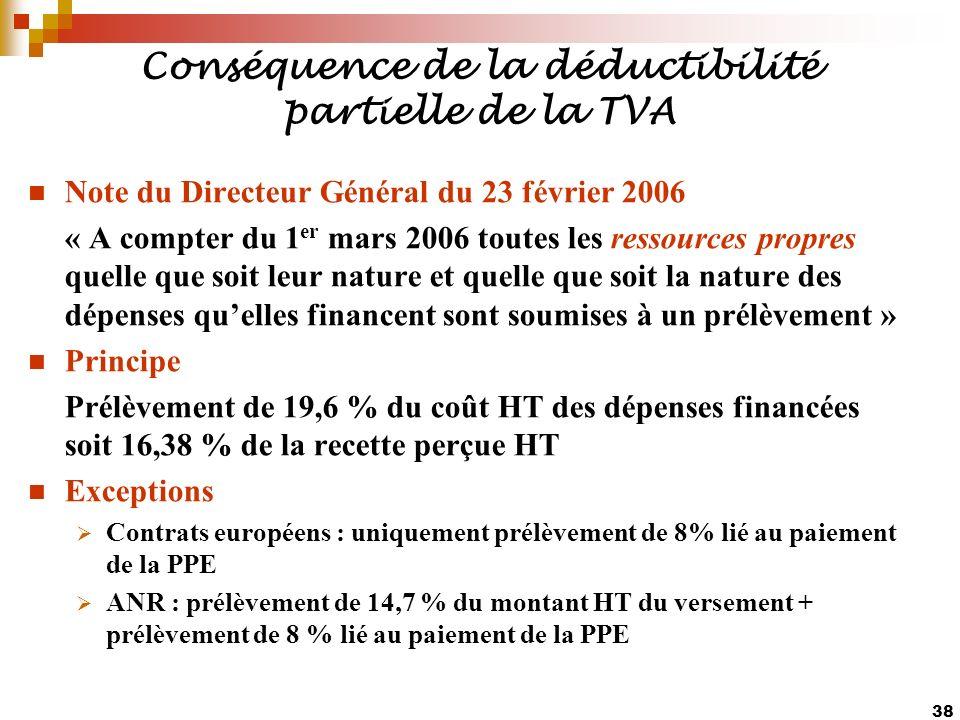 38 Conséquence de la déductibilité partielle de la TVA Note du Directeur Général du 23 février 2006 « A compter du 1 er mars 2006 toutes les ressource