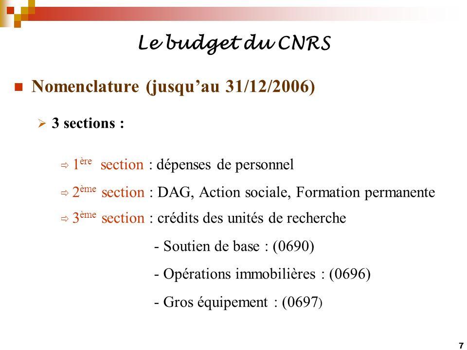 7 Le budget du CNRS Nomenclature (jusquau 31/12/2006) 3 sections : 1 ère section : dépenses de personnel 2 ème section : DAG, Action sociale, Formatio