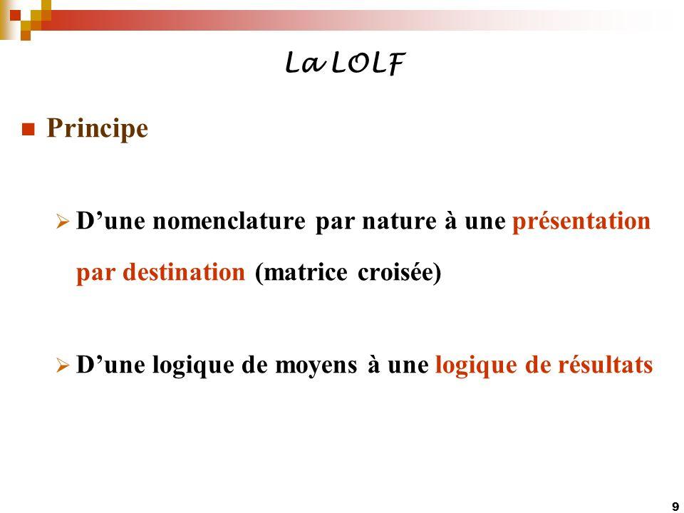 9 La LOLF Principe Dune nomenclature par nature à une présentation par destination (matrice croisée) Dune logique de moyens à une logique de résultats