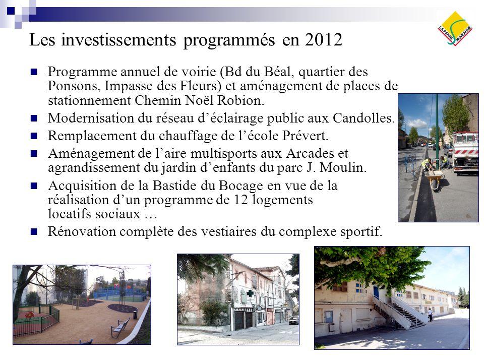 Les investissements programmés en 2012 Programme annuel de voirie (Bd du Béal, quartier des Ponsons, Impasse des Fleurs) et aménagement de places de s