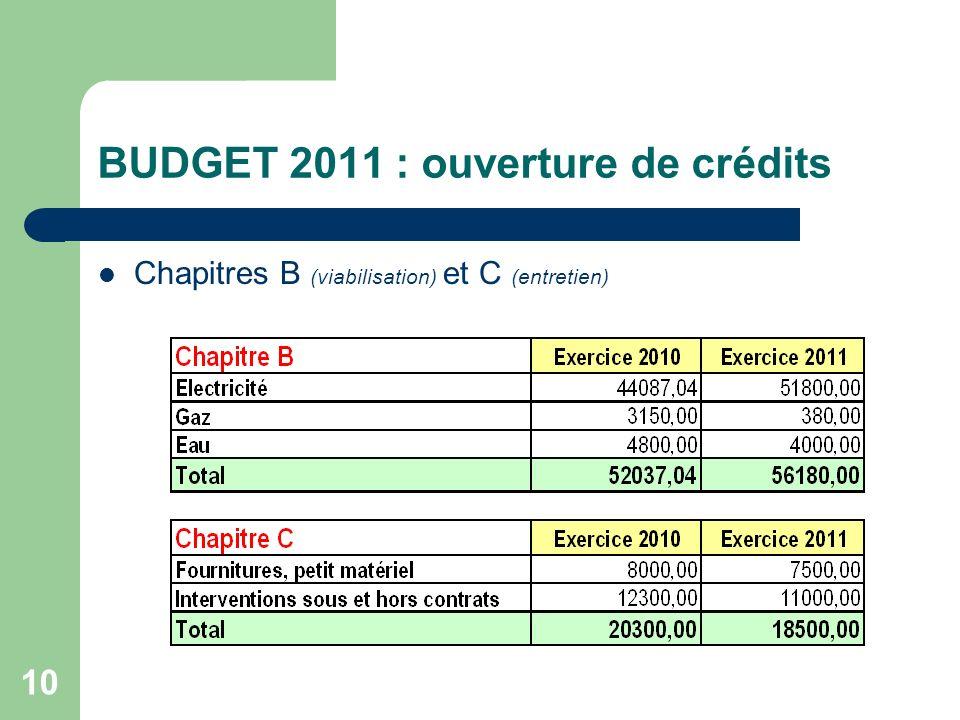10 BUDGET 2011 : ouverture de crédits Chapitres B (viabilisation) et C (entretien)
