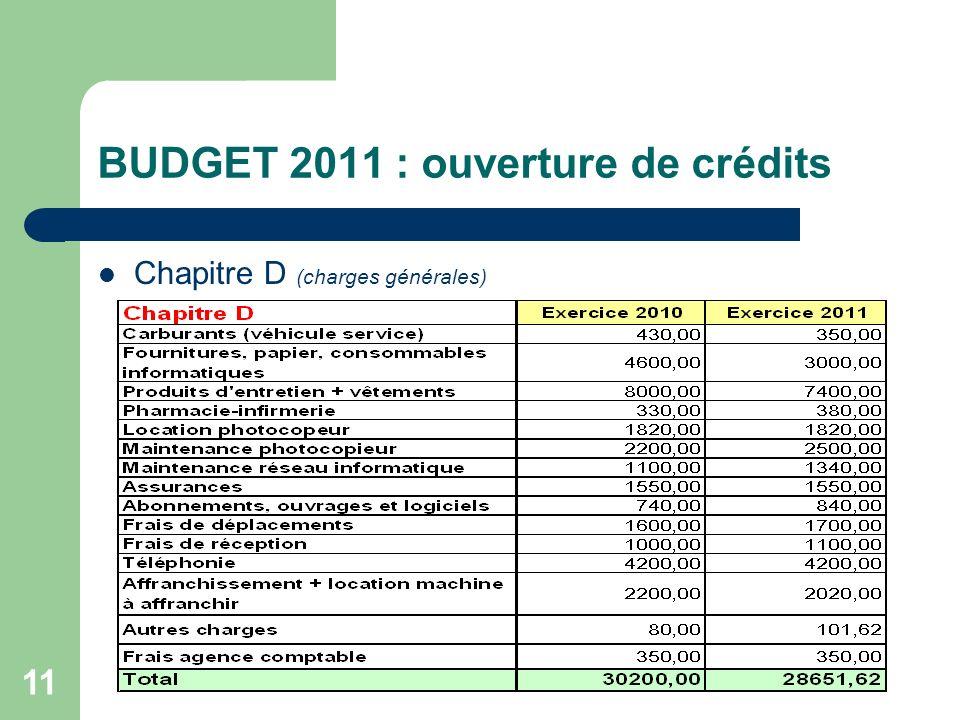 11 BUDGET 2011 : ouverture de crédits Chapitre D (charges générales)