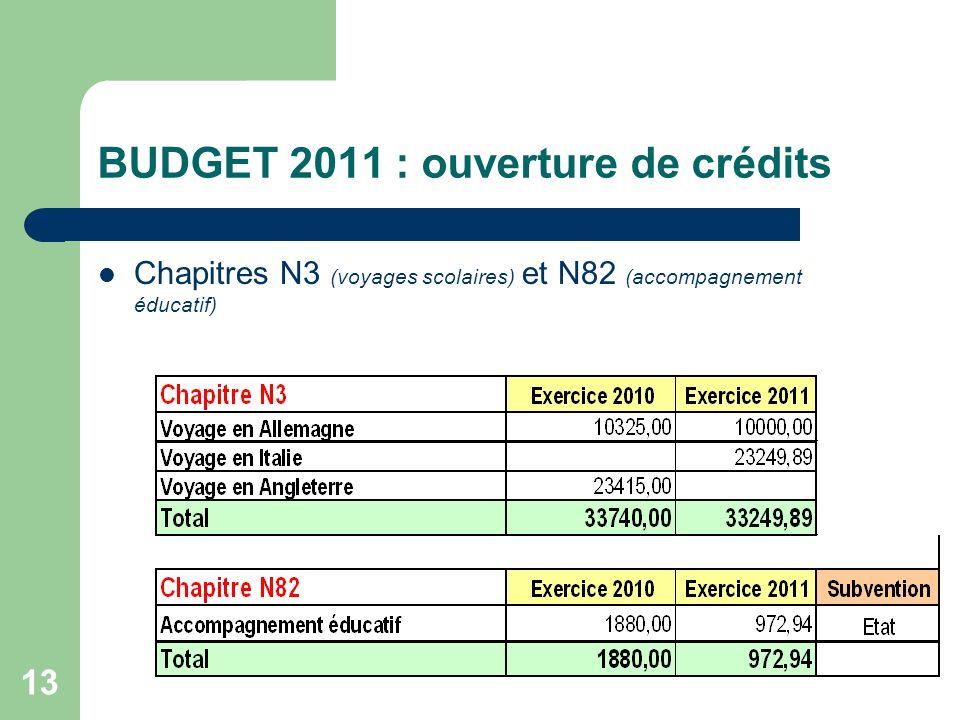 13 BUDGET 2011 : ouverture de crédits Chapitres N3 (voyages scolaires) et N82 (accompagnement éducatif)