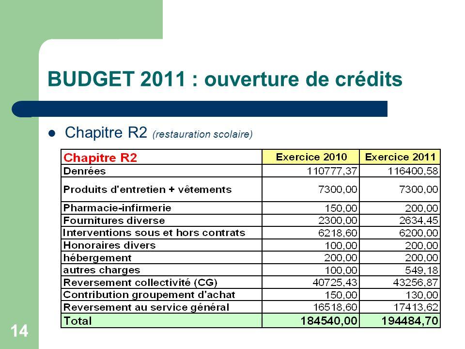 14 BUDGET 2011 : ouverture de crédits Chapitre R2 (restauration scolaire)