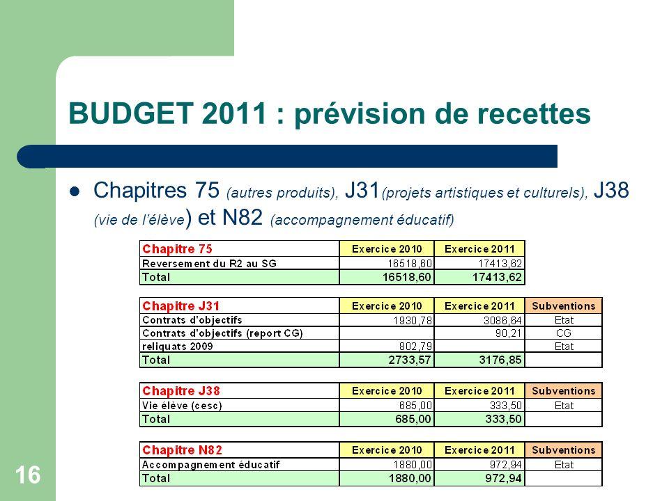 16 BUDGET 2011 : prévision de recettes Chapitres 75 (autres produits), J31 (projets artistiques et culturels), J38 (vie de lélève ) et N82 (accompagne