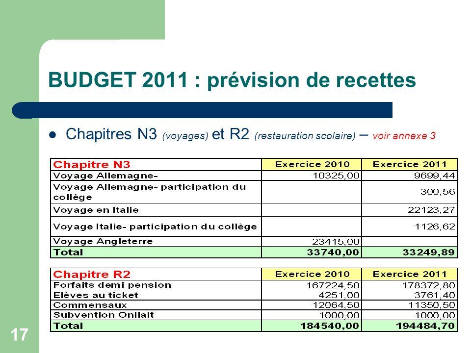 17 BUDGET 2011 : prévision de recettes Chapitres N3 (voyages) et R2 (restauration scolaire) – voir annexe 3