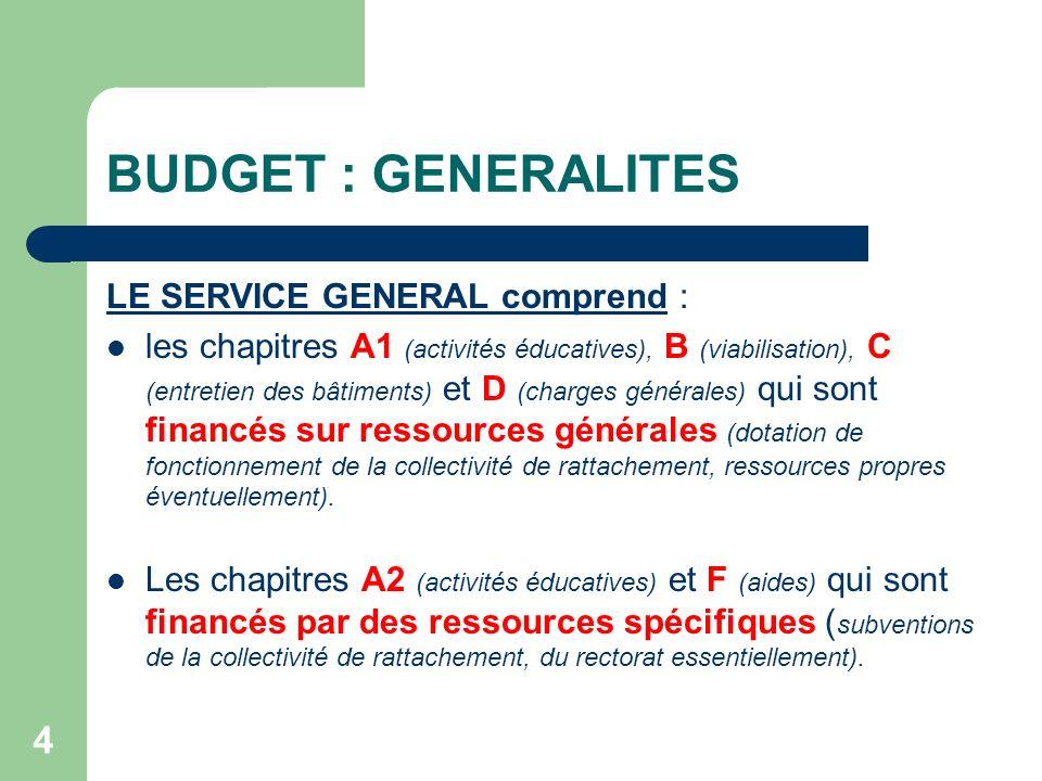 4 BUDGET : GENERALITES LE SERVICE GENERAL comprend : les chapitres A1 (activités éducatives), B (viabilisation), C (entretien des bâtiments) et D (cha