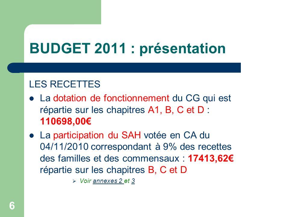 6 BUDGET 2011 : présentation LES RECETTES La dotation de fonctionnement du CG qui est répartie sur les chapitres A1, B, C et D : 110698,00 La particip