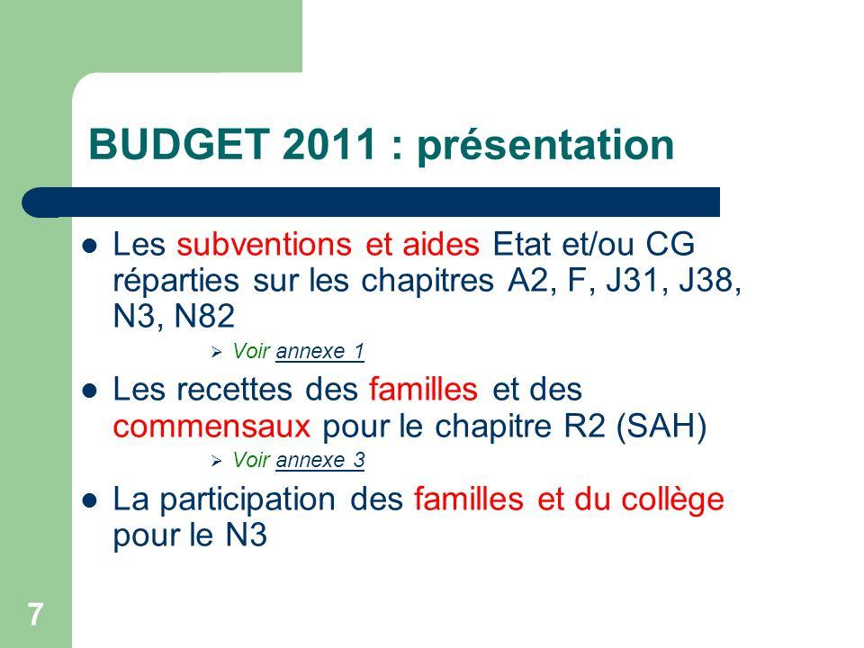 7 BUDGET 2011 : présentation Les subventions et aides Etat et/ou CG réparties sur les chapitres A2, F, J31, J38, N3, N82 Voir annexe 1annexe 1 Les rec
