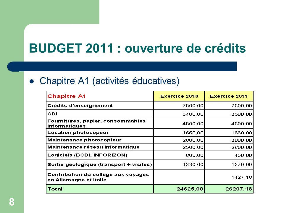8 BUDGET 2011 : ouverture de crédits Chapitre A1 (activités éducatives)