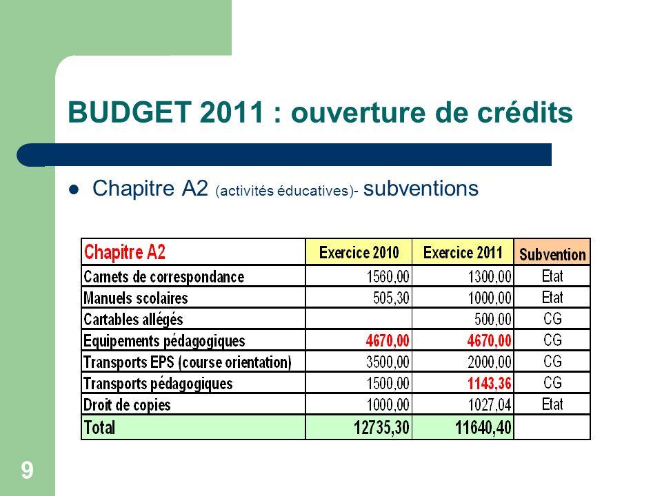 9 BUDGET 2011 : ouverture de crédits Chapitre A2 (activités éducatives)- subventions