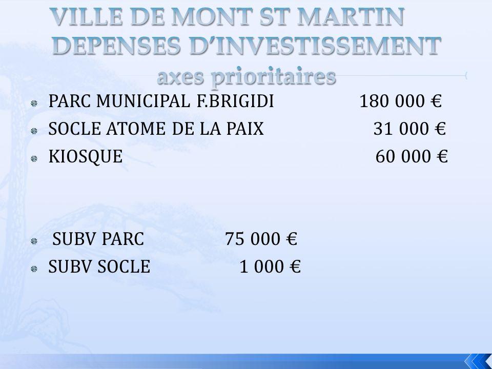 PARC MUNICIPAL F.BRIGIDI 180 000 SOCLE ATOME DE LA PAIX 31 000 KIOSQUE 60 000 SUBV PARC 75 000 SUBV SOCLE 1 000