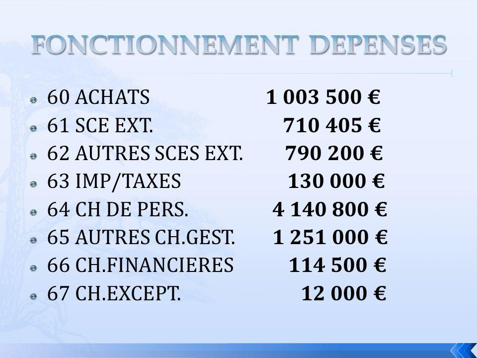TOTAL 271 000 EUROS
