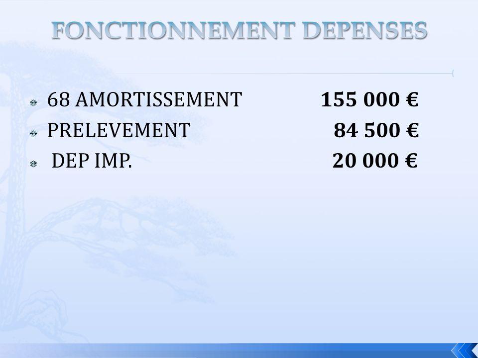 68 AMORTISSEMENT 155 000 PRELEVEMENT 84 500 DEP IMP. 20 000