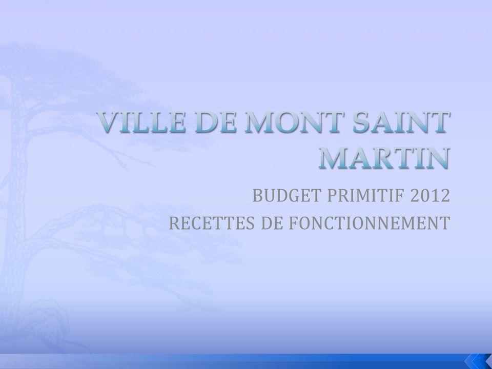 BUDGET PRIMITIF 2012 RECETTES DE FONCTIONNEMENT