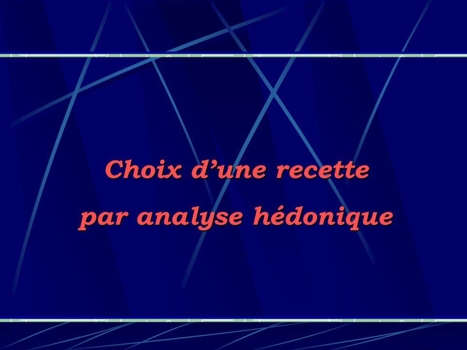Choix dune recette par analyse hédonique