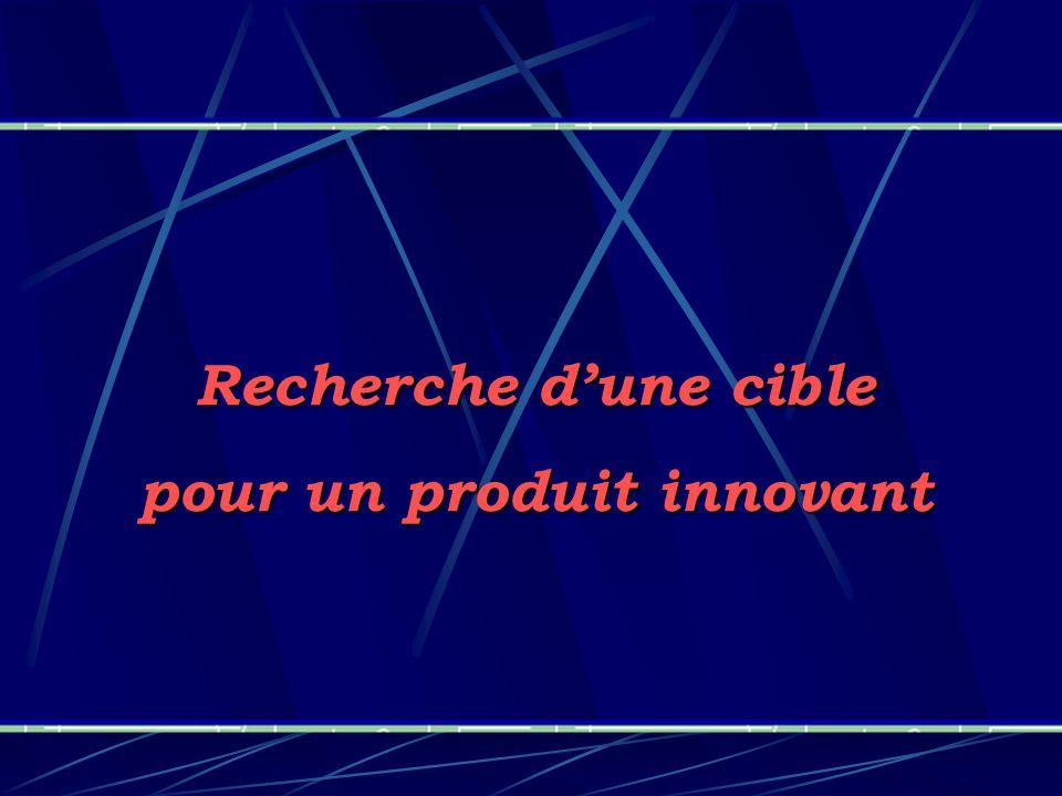 Recherche dune cible pour un produit innovant