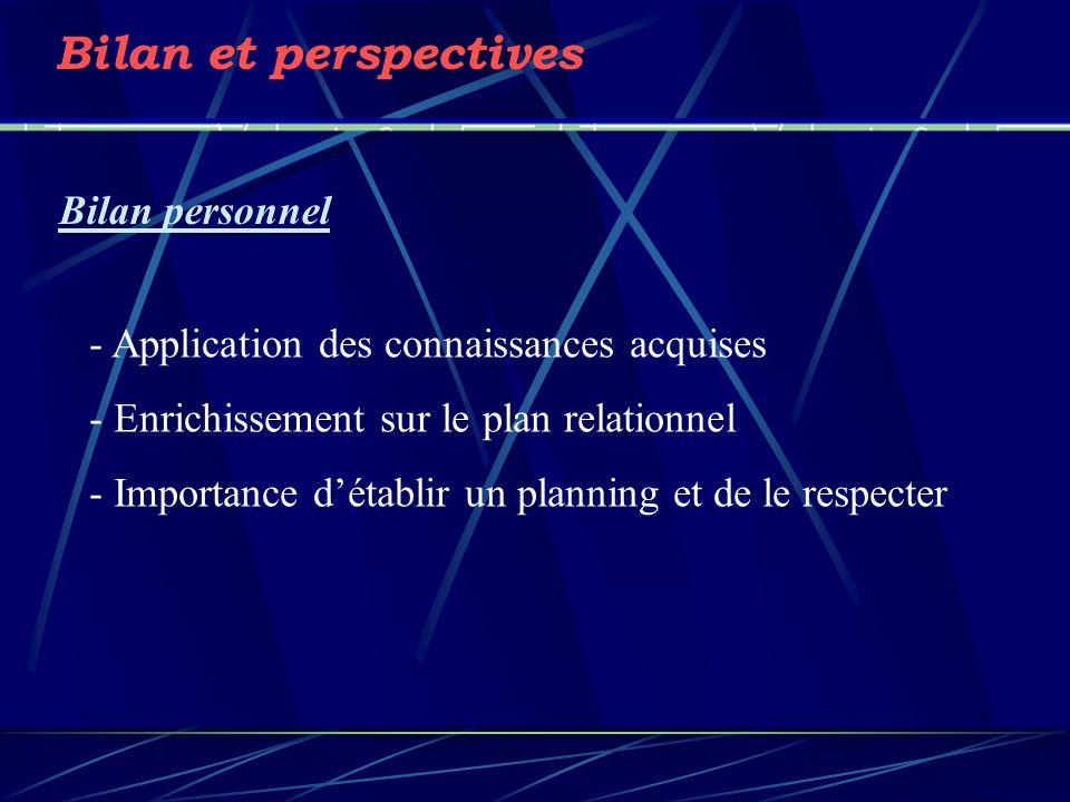 Bilan et perspectives - Application des connaissances acquises - Enrichissement sur le plan relationnel - Importance détablir un planning et de le respecter Bilan personnel
