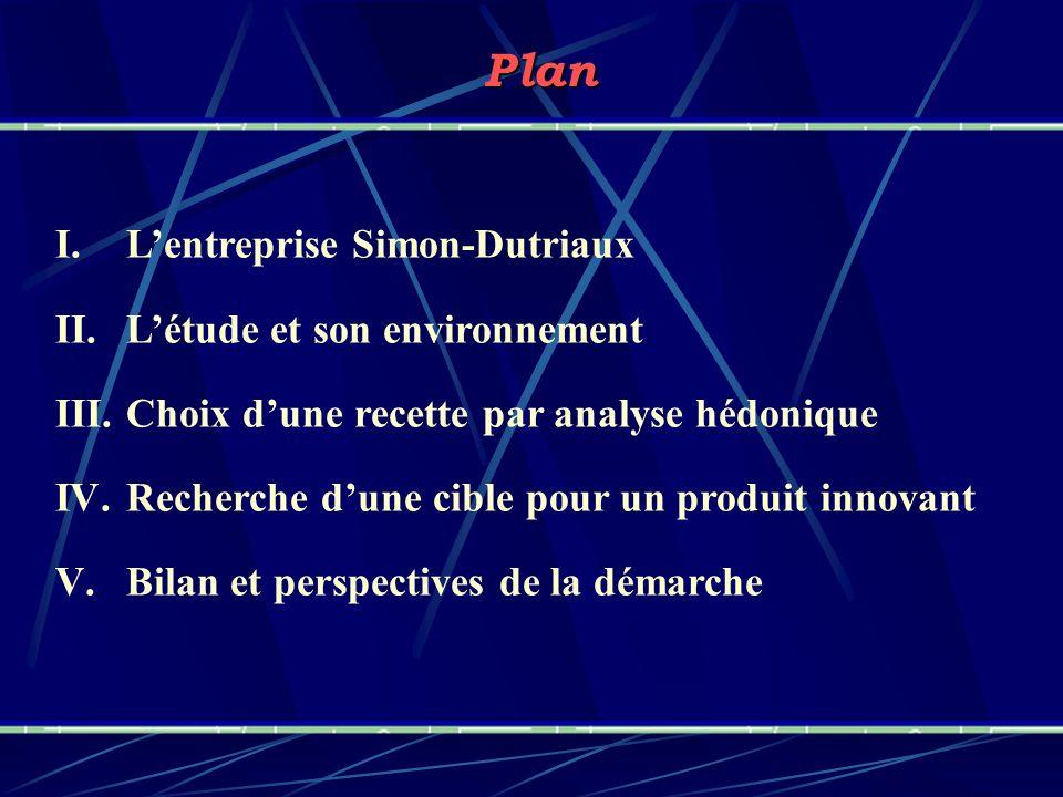 Plan I.Lentreprise Simon-Dutriaux II.Létude et son environnement III.Choix dune recette par analyse hédonique IV.Recherche dune cible pour un produit innovant V.Bilan et perspectives de la démarche