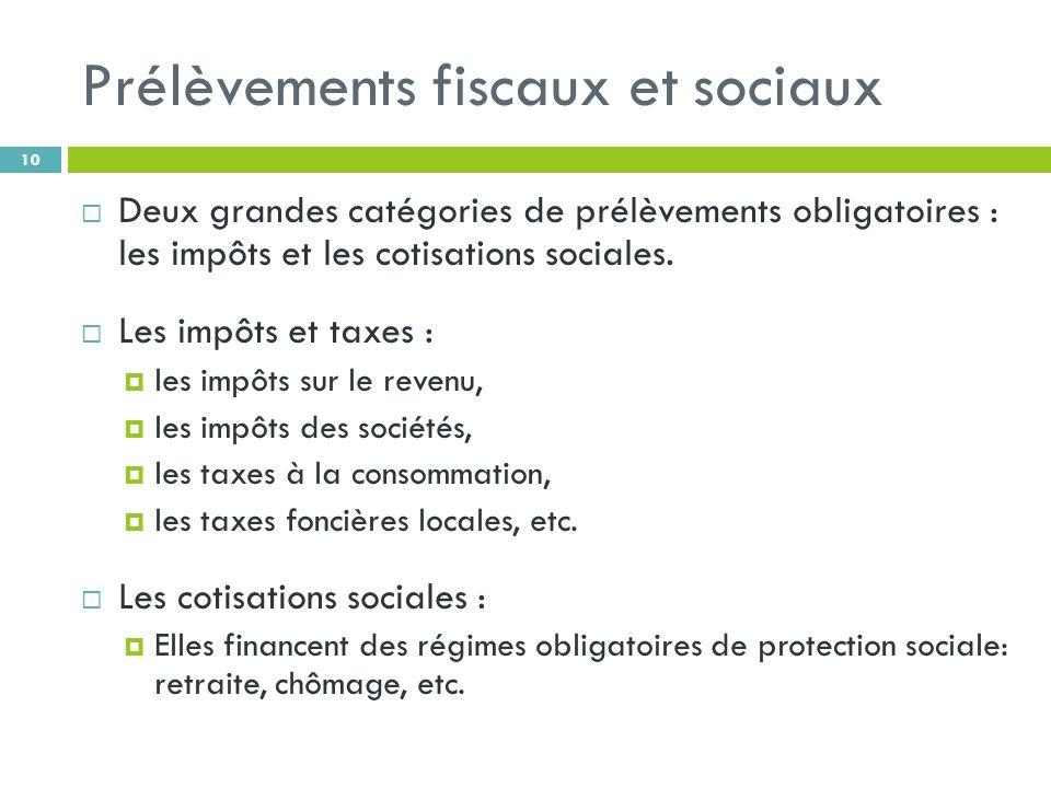 Prélèvements fiscaux et sociaux 10 Deux grandes catégories de prélèvements obligatoires : les impôts et les cotisations sociales.