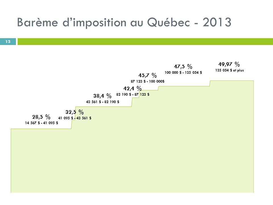 Barème dimposition au Québec - 2013 13