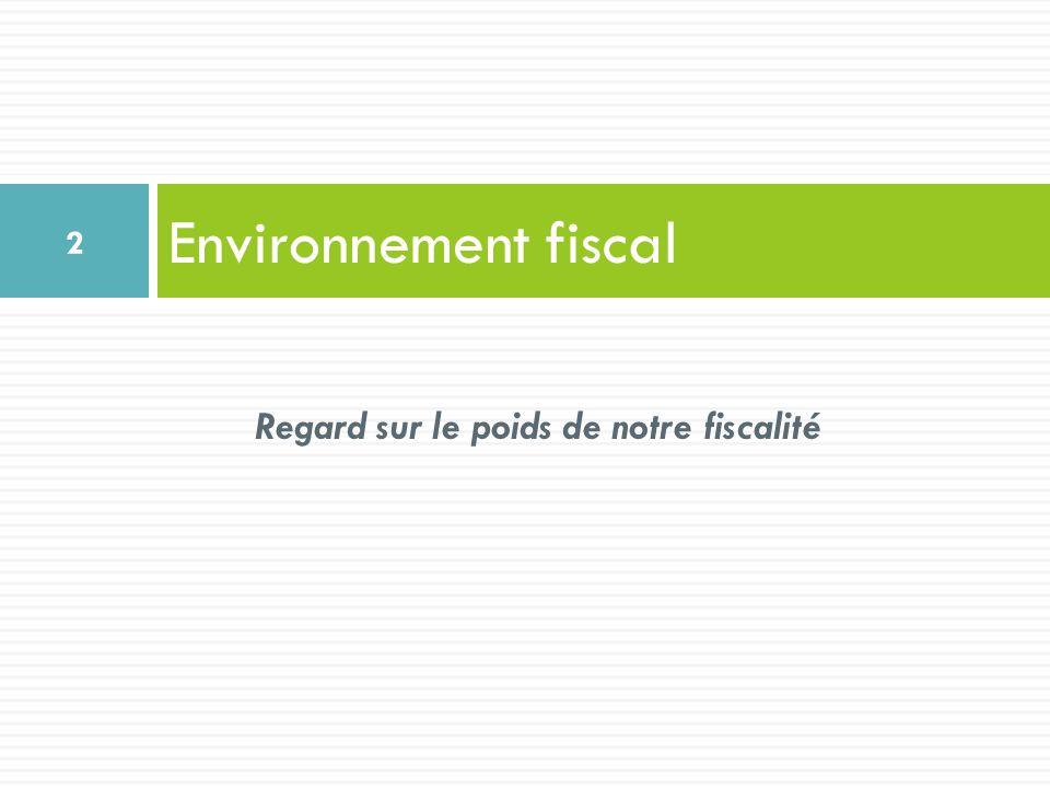 Environnement fiscal 2 Regard sur le poids de notre fiscalité