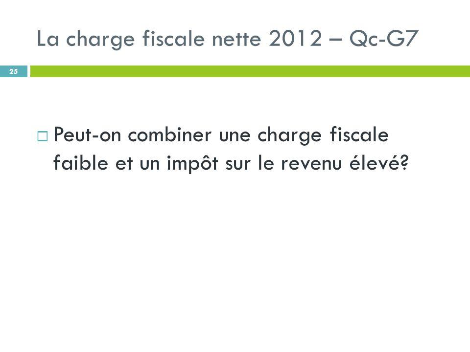 La charge fiscale nette 2012 – Qc-G7 25 Peut-on combiner une charge fiscale faible et un impôt sur le revenu élevé