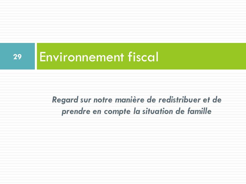 Environnement fiscal 29 Regard sur notre manière de redistribuer et de prendre en compte la situation de famille