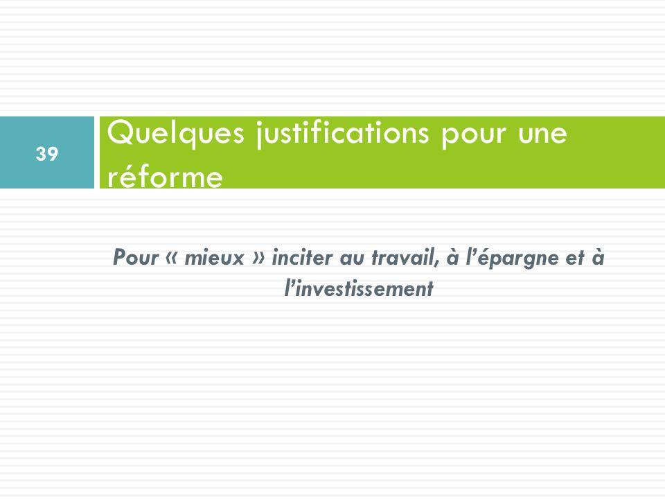 Pour « mieux » inciter au travail, à lépargne et à linvestissement Quelques justifications pour une réforme 39