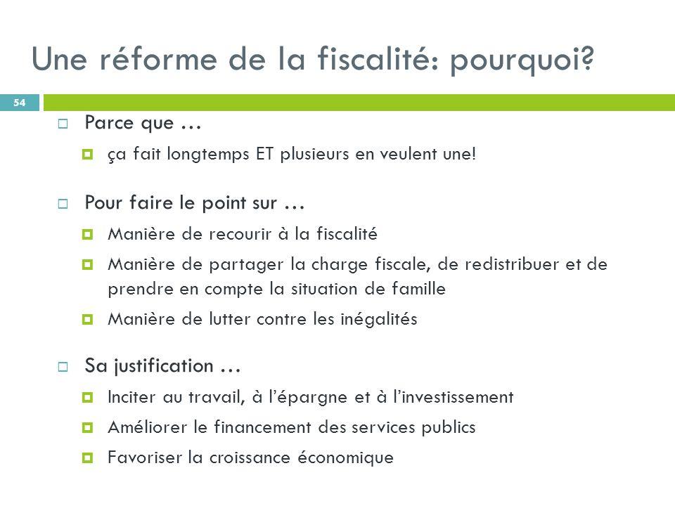 Une réforme de la fiscalité: pourquoi.