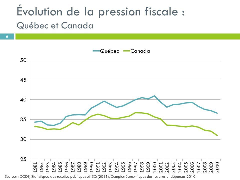 Évolution de la pression fiscale : Québec et Canada 6 Sources : OCDE, Statistiques des recettes publiques et ISQ (2011), Comptes économiques des revenus et dépenses 2010.