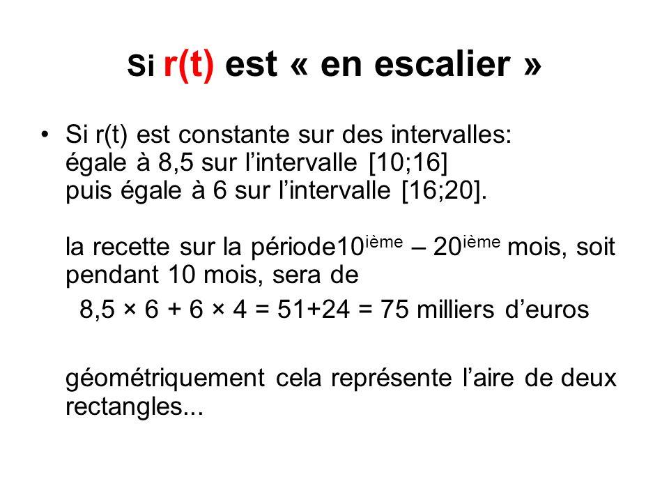 Si r(t) est « en escalier » Si r(t) est constante sur des intervalles: égale à 8,5 sur lintervalle [10;16] puis égale à 6 sur lintervalle [16;20].