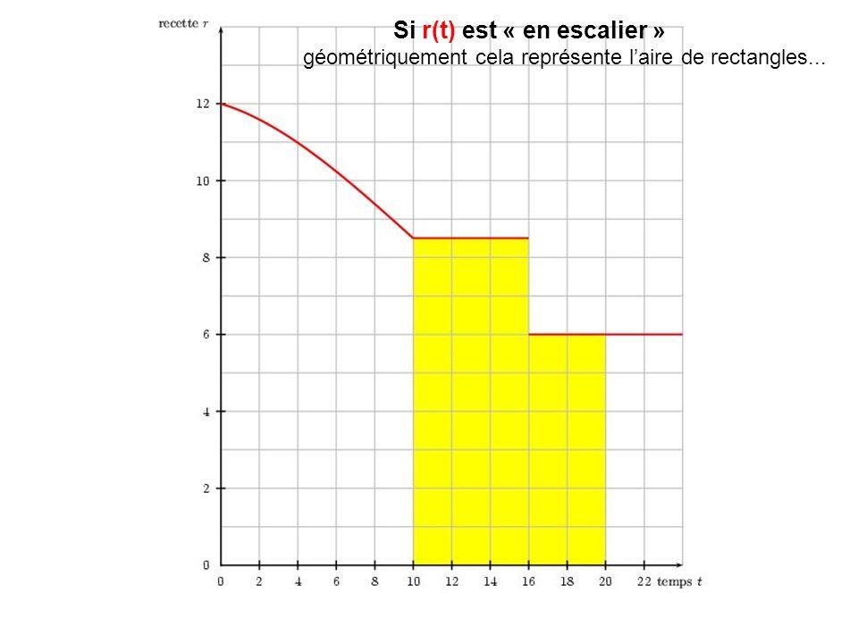 Si r(t) est « en escalier » géométriquement cela représente laire de rectangles...