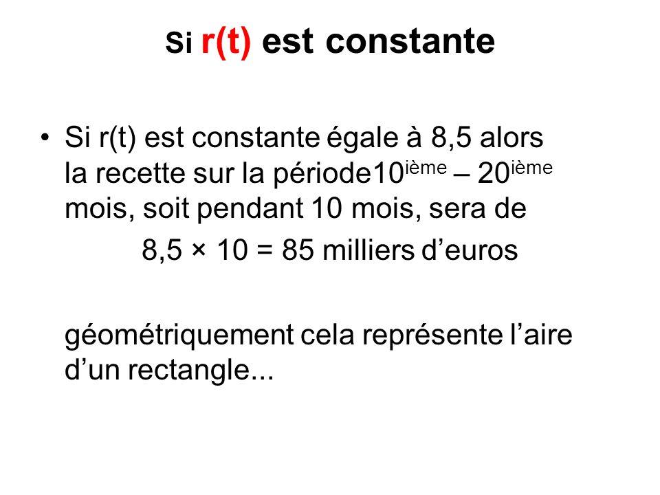 Si r(t) est constante Si r(t) est constante égale à 8,5 alors la recette sur la période10 ième – 20 ième mois, soit pendant 10 mois, sera de 8,5 × 10 = 85 milliers deuros géométriquement cela représente laire dun rectangle...