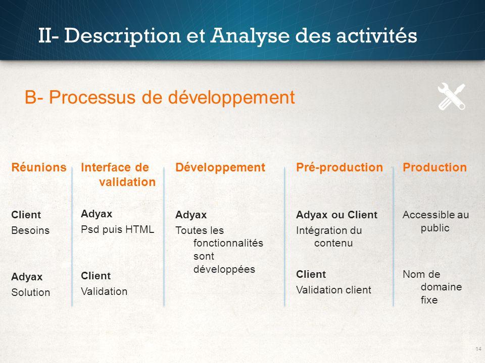 14 II- Description et Analyse des activités B- Processus de développement Développement Adyax Toutes les fonctionnalités sont développées Production A