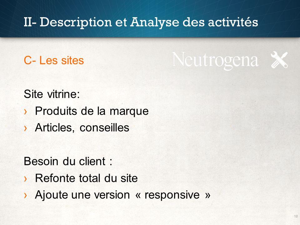 18 II- Description et Analyse des activités C- Les sites Site vitrine: Produits de la marque Articles, conseilles Besoin du client : Refonte total du