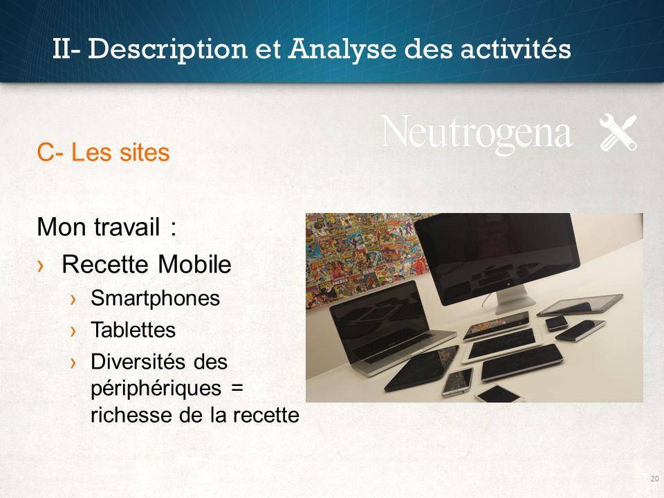 20 II- Description et Analyse des activités C- Les sites Mon travail : Recette Mobile Smartphones Tablettes Diversités des périphériques = richesse de