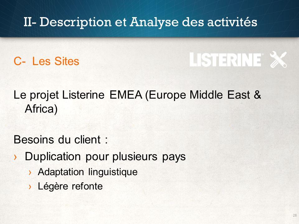 25 II- Description et Analyse des activités C- Les Sites Le projet Listerine EMEA (Europe Middle East & Africa) Besoins du client : Duplication pour p