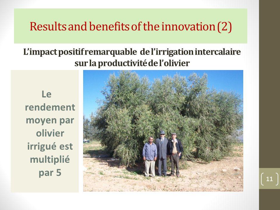 Limpact positif remarquable de lirrigation intercalaire sur la productivité de lolivier Le rendement moyen par olivier irrigué est multiplié par 5 11