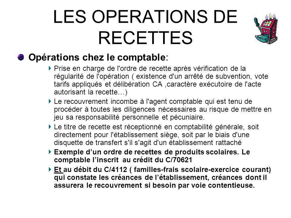 LES OPERATIONS DE RECETTES Opérations chez le comptable: Prise en charge de l'ordre de recette après vérification de la régularité de l'opération ( ex