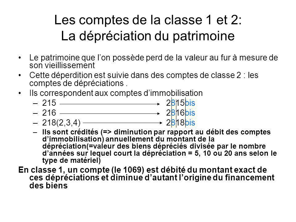 Les comptes de la classe 1 et 2: La dépréciation du patrimoine Le patrimoine que lon possède perd de la valeur au fur à mesure de son vieillissement C