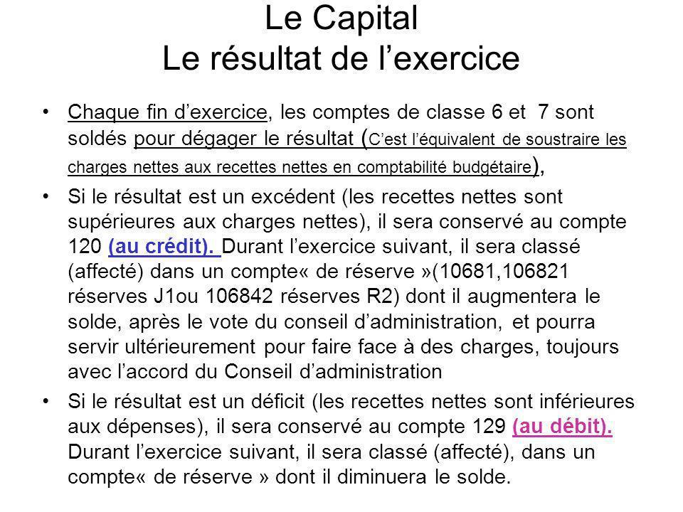 Le Capital Le résultat de lexercice Chaque fin dexercice, les comptes de classe 6 et 7 sont soldés pour dégager le résultat ( Cest léquivalent de sous