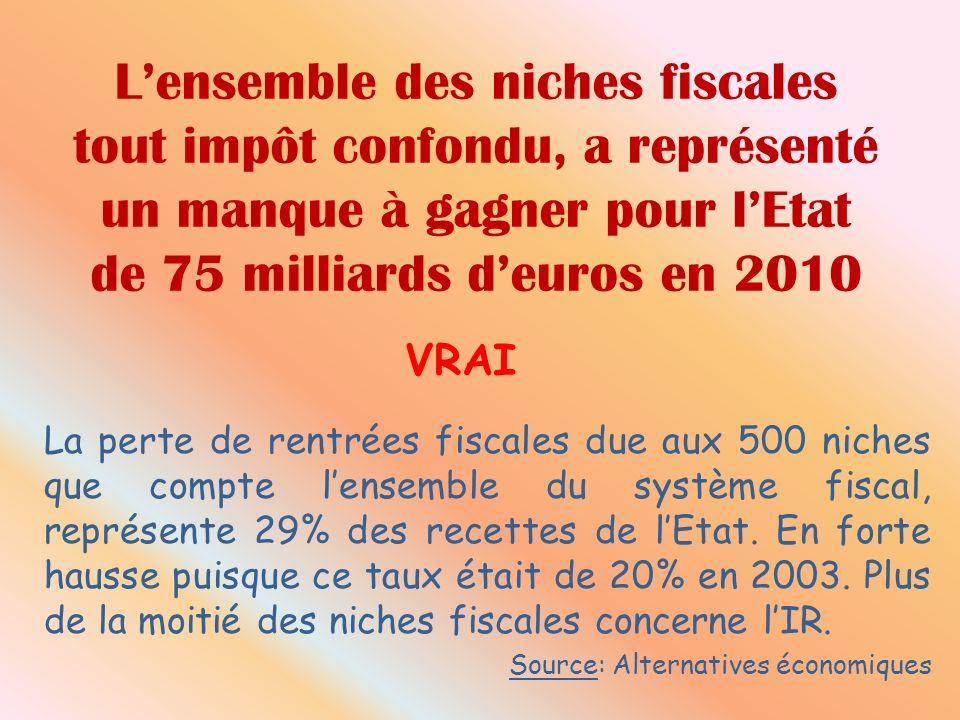 Lensemble des niches fiscales tout impôt confondu, a représenté un manque à gagner pour lEtat de 75 milliards deuros en 2010 VRAI La perte de rentrées fiscales due aux 500 niches que compte lensemble du système fiscal, représente 29% des recettes de lEtat.