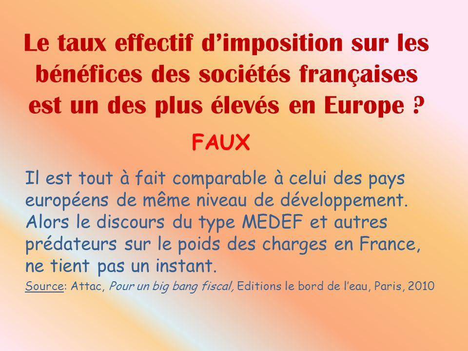 Le taux effectif dimposition sur les bénéfices des sociétés françaises est un des plus élevés en Europe ? Il est tout à fait comparable à celui des pa