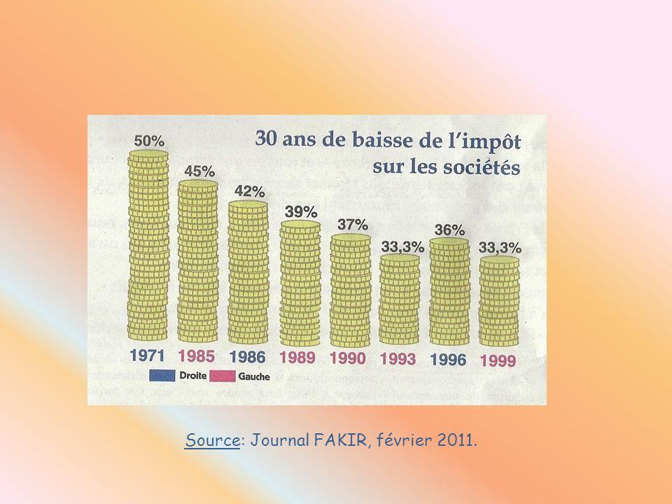 Source: Journal FAKIR, février 2011.