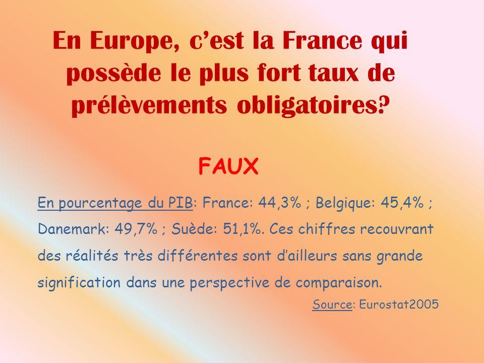 En Europe, cest la France qui possède le plus fort taux de prélèvements obligatoires? En pourcentage du PIB: France: 44,3% ; Belgique: 45,4% ; Danemar