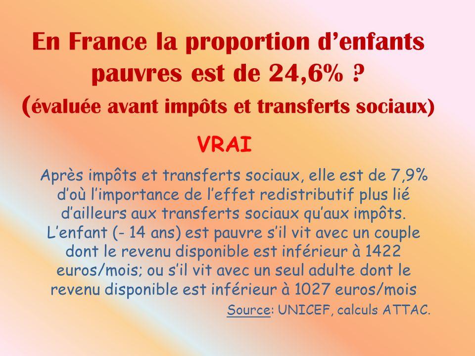 En France la proportion denfants pauvres est de 24,6% ? ( évaluée avant impôts et transferts sociaux) Après impôts et transferts sociaux, elle est de